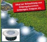 Solar-Bodeneinbauleuchte