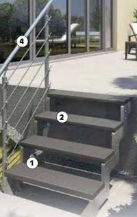 Treppensystem Gardentop von Dolle