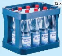 Mineralwasser von Fortuna