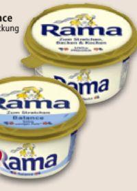 Balance von Rama